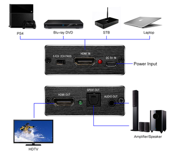 Hdmi audio extractor HDMI, HDMI un Optisko SPDIF TOSLINK + 3,5 mm Stereo Audio Extractor Converter HDMI Audio Splitter Adapteri 106067
